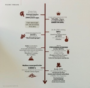 A history of Malbec
