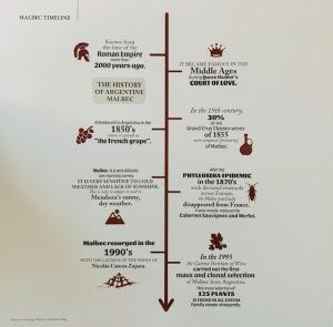 A history of Malbec